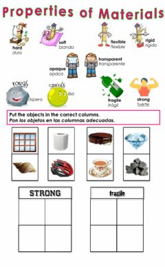 Interactive worksheet Properties of Materials - Strong or Fragile?