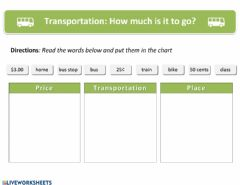 Interactive worksheet Transportation: How much is it to go?