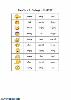 Interactive worksheet Emotions and feelings - CHOOSE THE RIGHT ANSWER