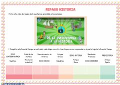 Interactive worksheet Repaso Historia