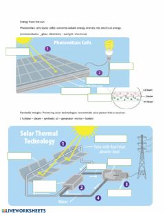 Interactive worksheet Solar energy