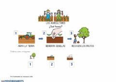 Interactive worksheet Verbos Agricultura