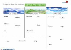 Interactive worksheet Animals and habitats