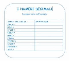 Interactive worksheet Scomponi i numeri