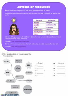 Interactive worksheet Adverbs frequency