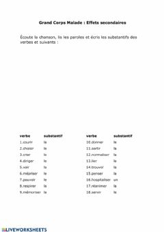 Interactive worksheet Grand Corps Malade - Effets secondaires