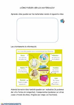 Interactive worksheet Características de los materiales