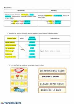 Interactive worksheet Comparaciones y Metáforas