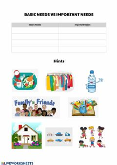 Interactive worksheet Basic needs & Important need