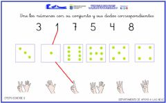 Interactive worksheet Contar con dedos 2