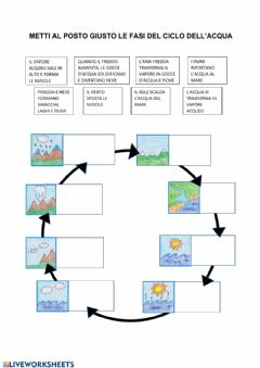 Interactive worksheet ciclo dell'acqua