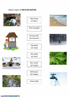 Interactive worksheet Mutlak water