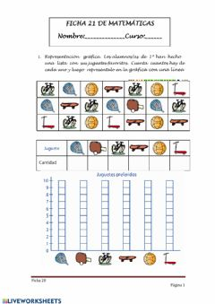 Interactive worksheet Graficas