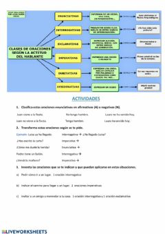 Interactive worksheet Tipos de enunciado