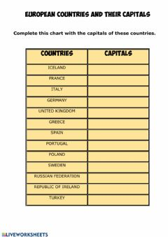 Ficha interactiva European countries and capitals