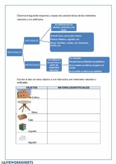 Interactive worksheet Materiales naturales y artificiales