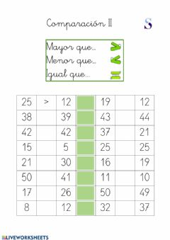 Interactive worksheet Comparación II