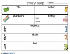 Ficha interactiva Story Maps 2nd Grade