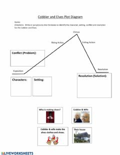 Interactive worksheet Plot Diagram for The Cobbler and the Elves