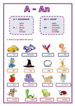 Interactive worksheet The article a-an