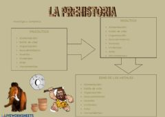 Interactive worksheet La Prehistoria