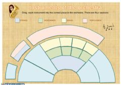 Ficha interactiva The instruments of the orchestra