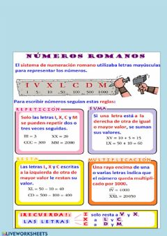 Interactive worksheet Números romanos