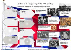 Interactive worksheet Time Line Britain at the beginning of the 20th