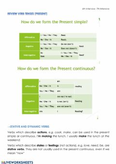 Interactive worksheet Present Tenses review(2)
