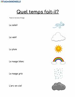 Interactive worksheet Quel temps fait-il?