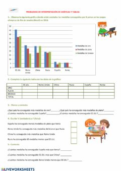 Interactive worksheet Interpretación de gráfico de barras