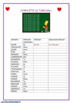 Interactive worksheet Verbes