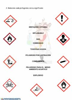 Interactive worksheet Pictogramas de seguridad