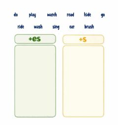 Interactive worksheet Third person singular