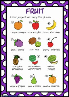 Interactive worksheet The fruits