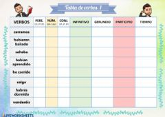 Interactive worksheet Tabla de verbos 1