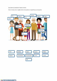 Interactive worksheet Vocabulario: la familia en inglés