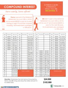 Interactive worksheet Wealthy Habits Compound Interest
