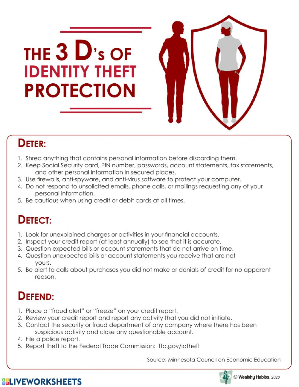 Wealthy Habits Identity Theft Protection Worksheet