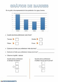 Interactive worksheet Gràfics de barres