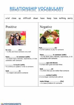 Interactive worksheet Relationship vocabulary