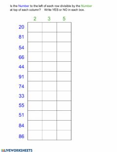 Interactive worksheet Divisibility