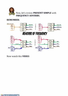 Ficha interactiva Frequency adverbs