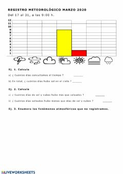 Interactive worksheet Registro meteorológico marzo