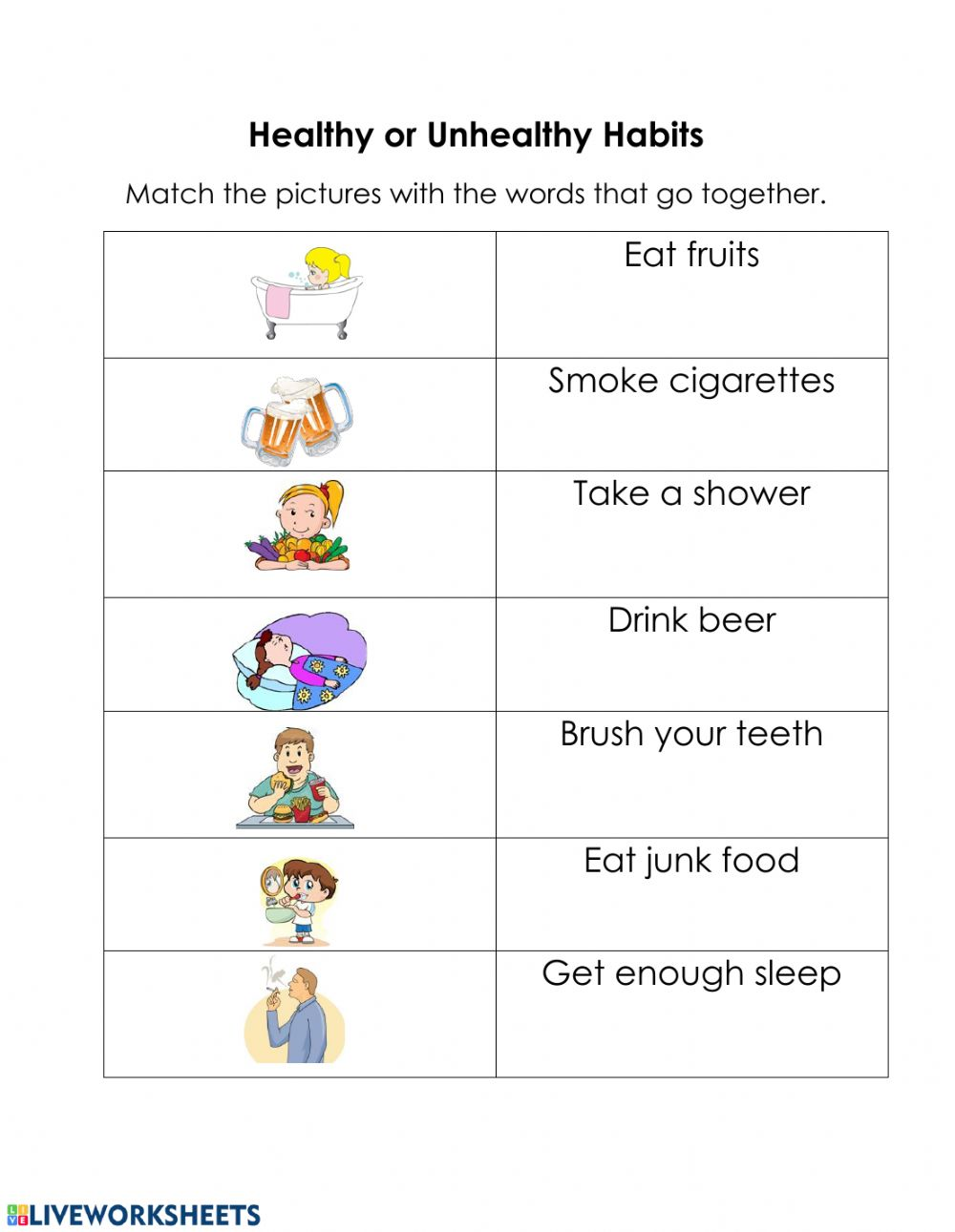 Healthy and Unhealthy Habits worksheet With Regard To 7 Habits Worksheet Pdf