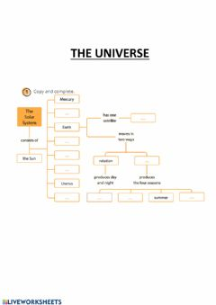 Interactive worksheet The universe review