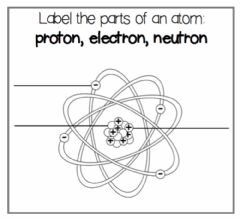 Interactive worksheet Label an atom