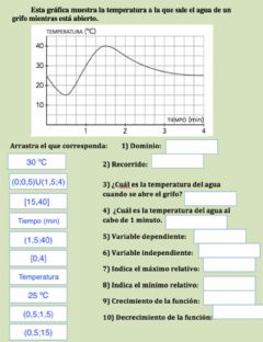 Interactive worksheet Análisis grafica