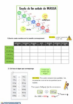 Interactive worksheet Mesures de massa