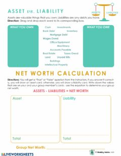 Interactive worksheet Wealthy Habits Asset vs Liability